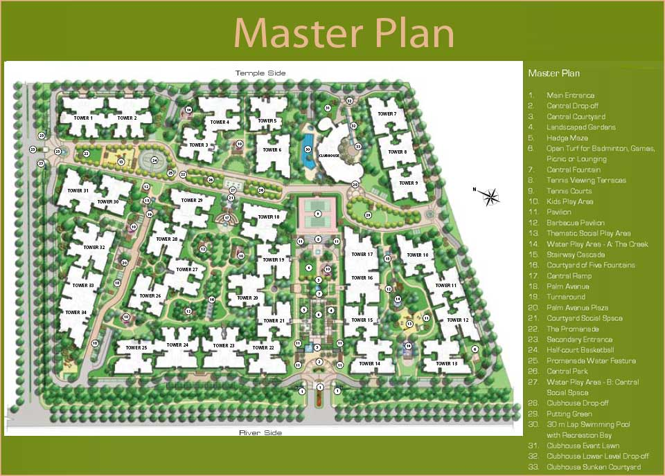 Village Master Plan Games Village Master Plan